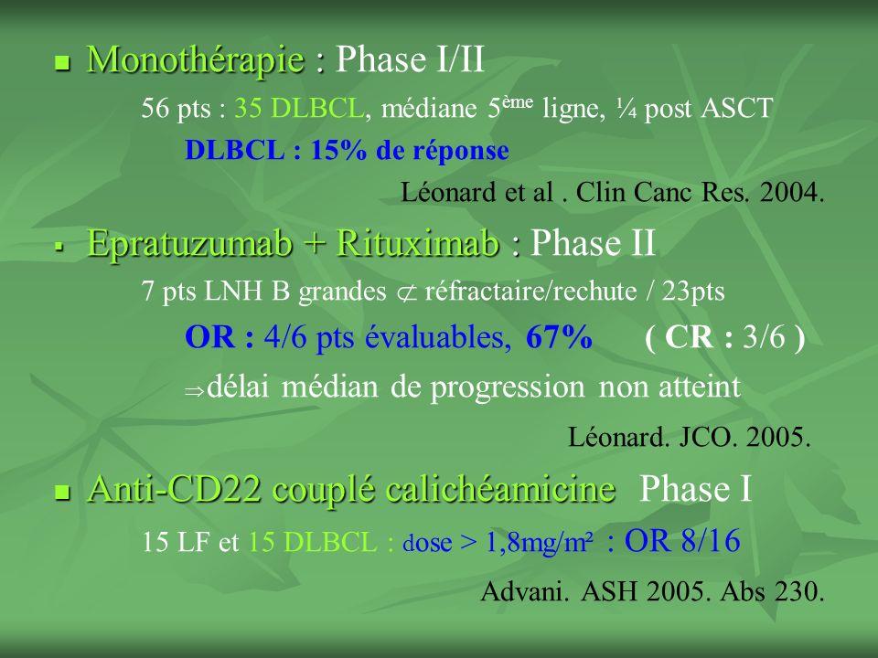 Monothérapie : Phase I/II