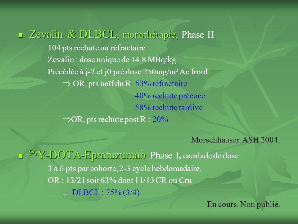 Zevalin & DLBCL, monothérapie, Phase II