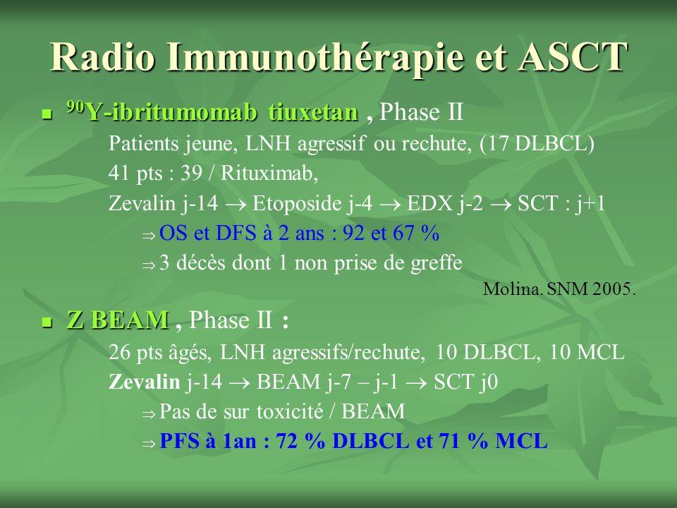 Radio Immunothérapie et ASCT