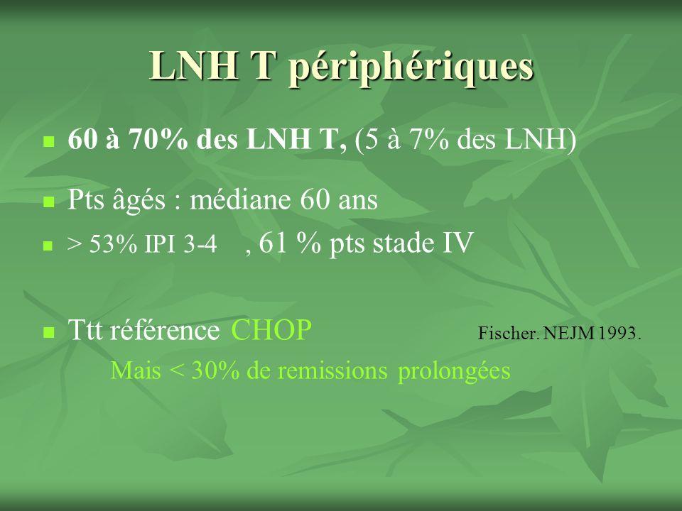 LNH T périphériques 60 à 70% des LNH T, (5 à 7% des LNH)