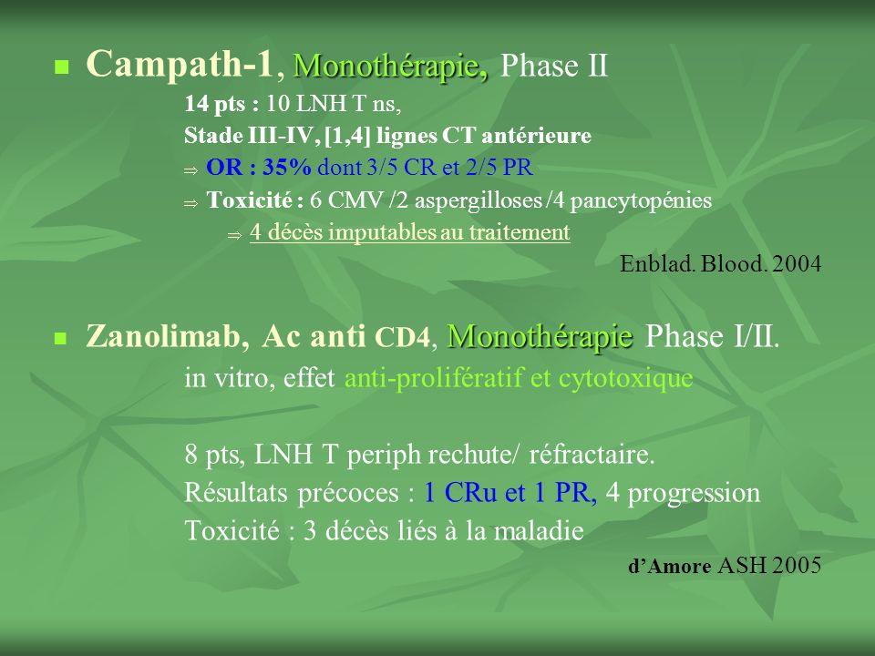 Campath-1, Monothérapie, Phase II