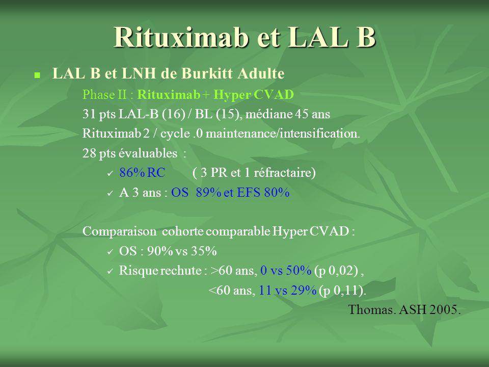 Rituximab et LAL B LAL B et LNH de Burkitt Adulte