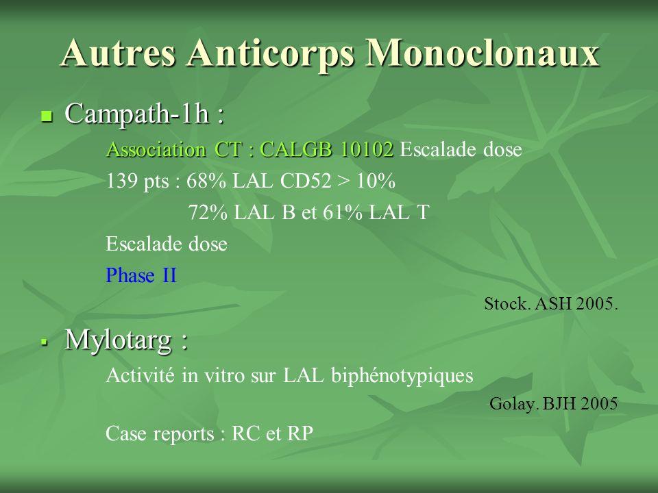 Autres Anticorps Monoclonaux
