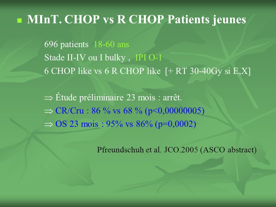 MInT. CHOP vs R CHOP Patients jeunes