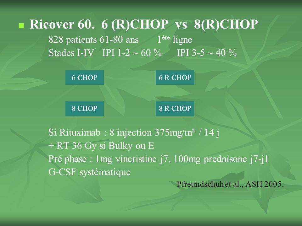 Ricover 60. 6 (R)CHOP vs 8(R)CHOP