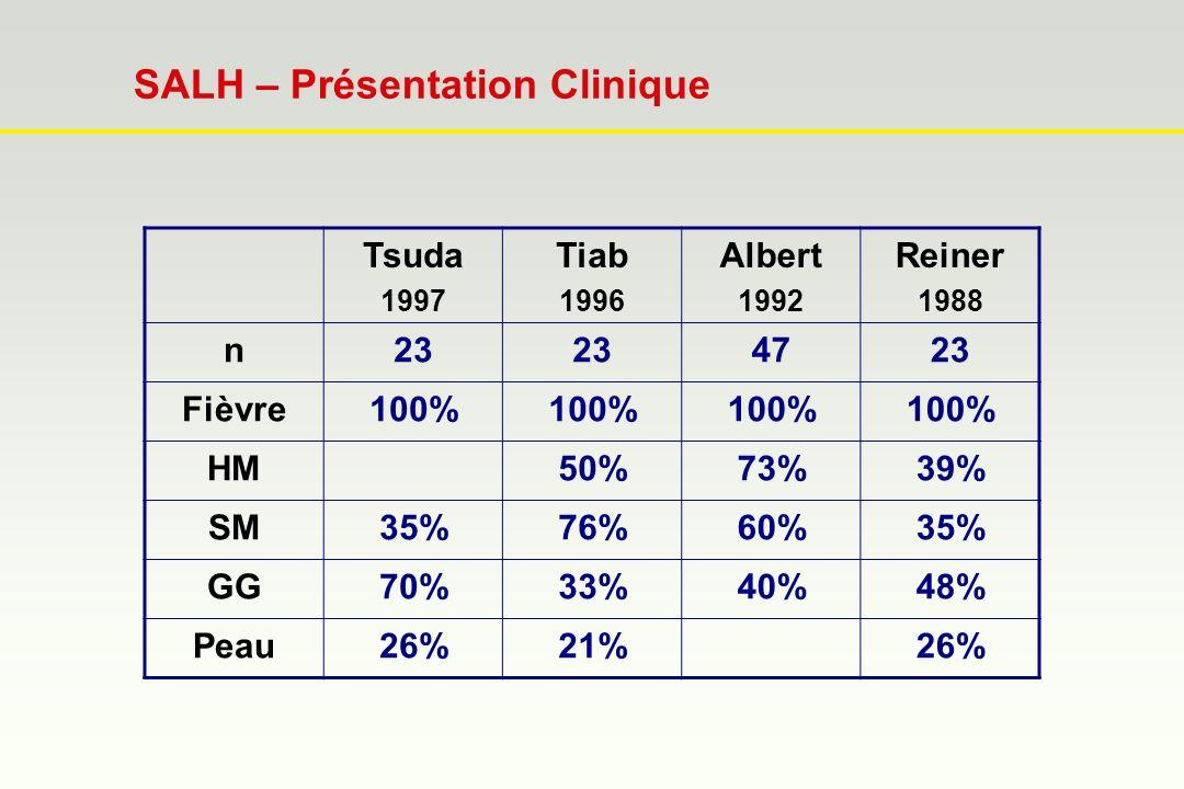 SALH – Présentation Clinique
