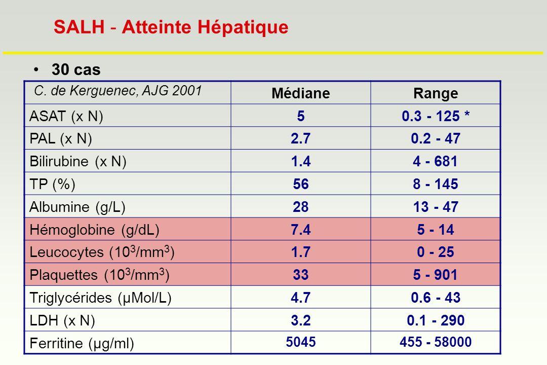 SALH - Atteinte Hépatique