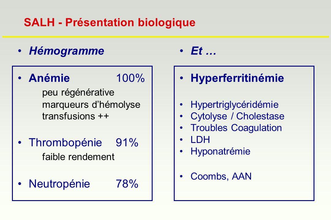SALH - Présentation biologique