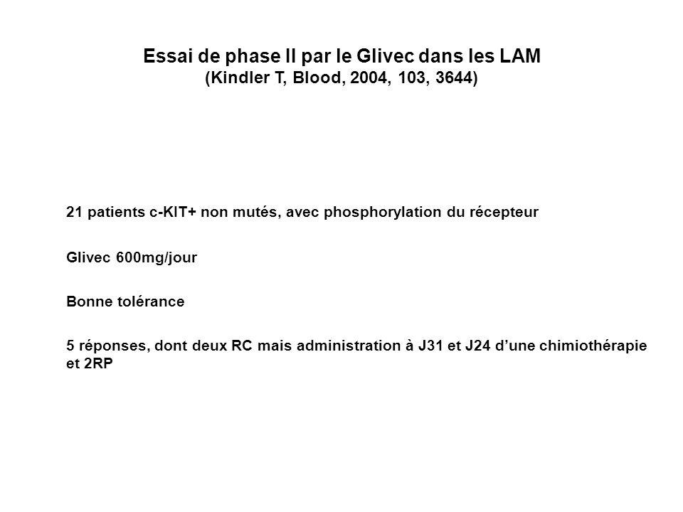 Essai de phase II par le Glivec dans les LAM
