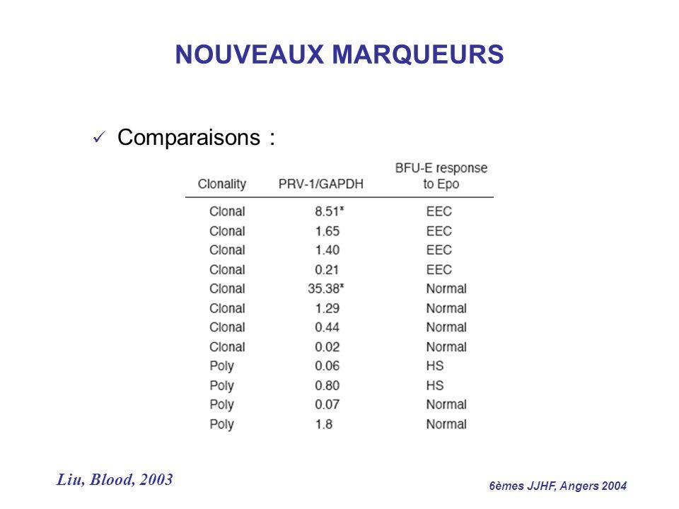 NOUVEAUX MARQUEURS Comparaisons : Liu, Blood, 2003