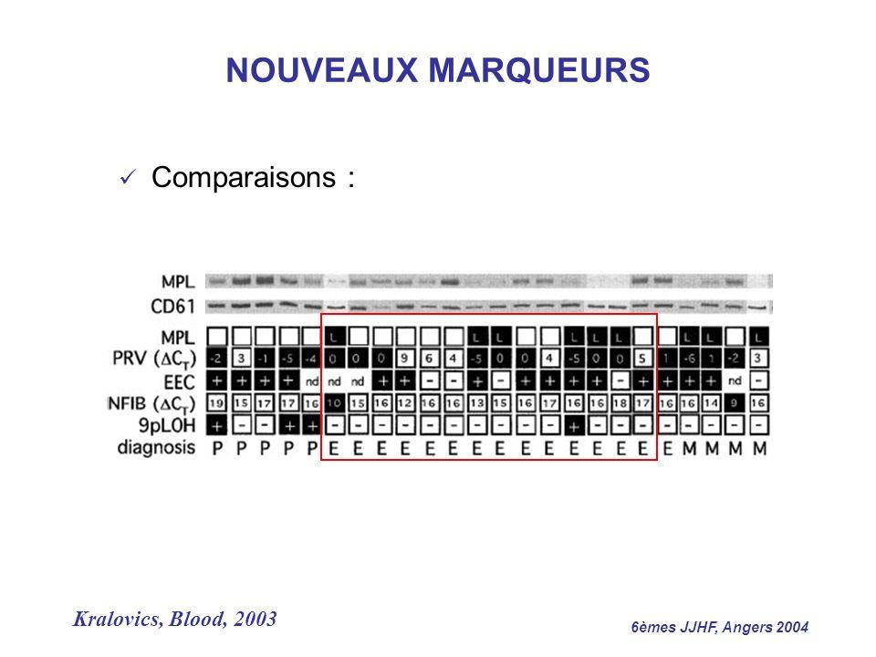NOUVEAUX MARQUEURS Comparaisons : Kralovics, Blood, 2003