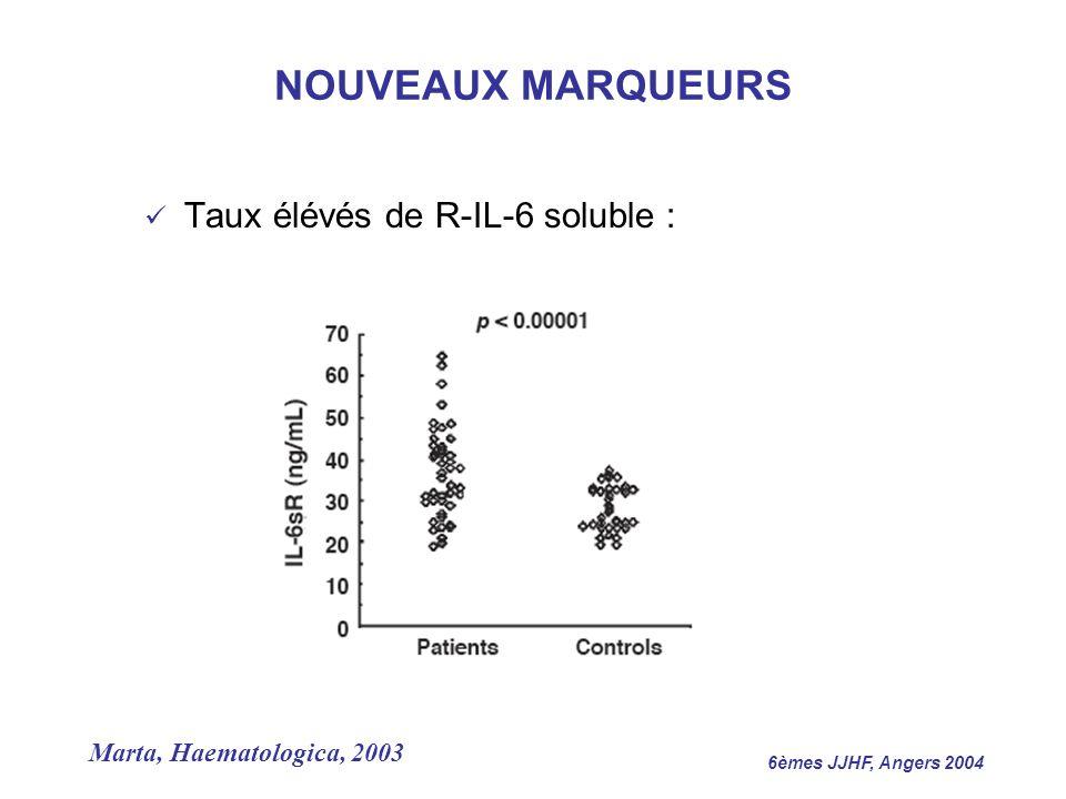 NOUVEAUX MARQUEURS Taux élévés de R-IL-6 soluble :