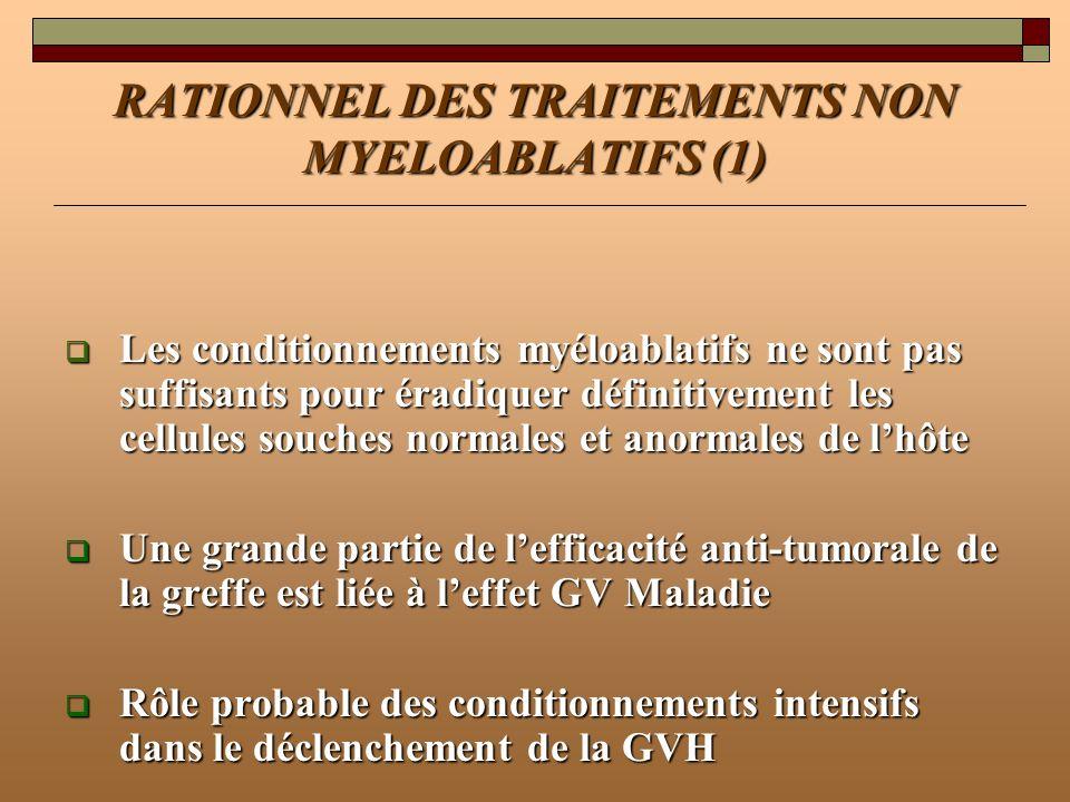 RATIONNEL DES TRAITEMENTS NON MYELOABLATIFS (1)