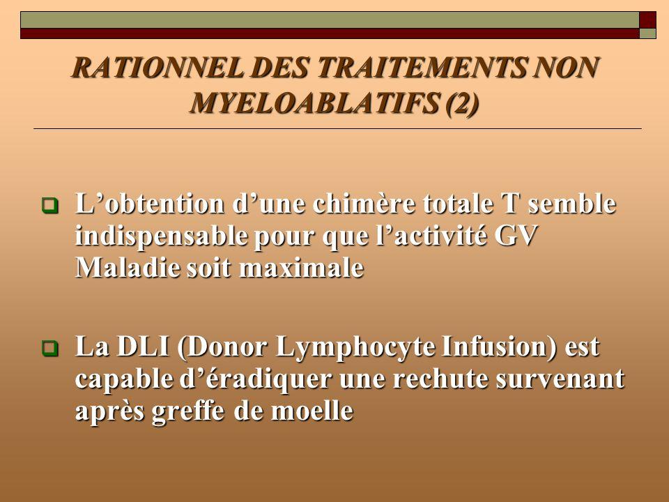 RATIONNEL DES TRAITEMENTS NON MYELOABLATIFS (2)