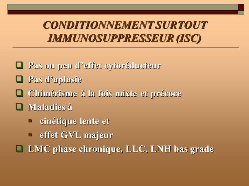 CONDITIONNEMENT SURTOUT IMMUNOSUPPRESSEUR (ISC)