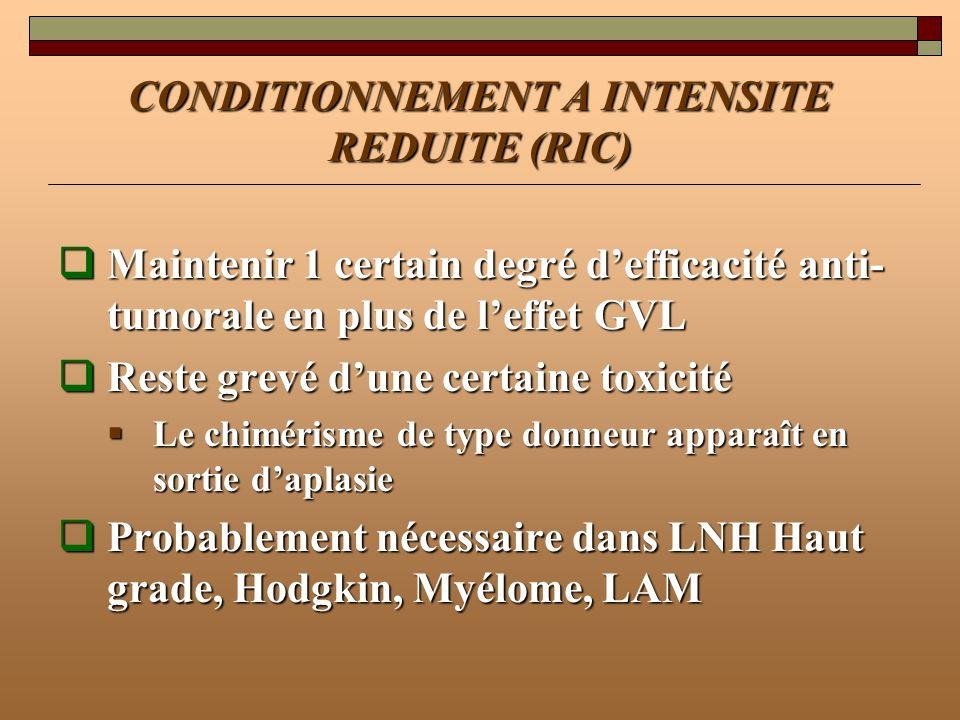 CONDITIONNEMENT A INTENSITE REDUITE (RIC)