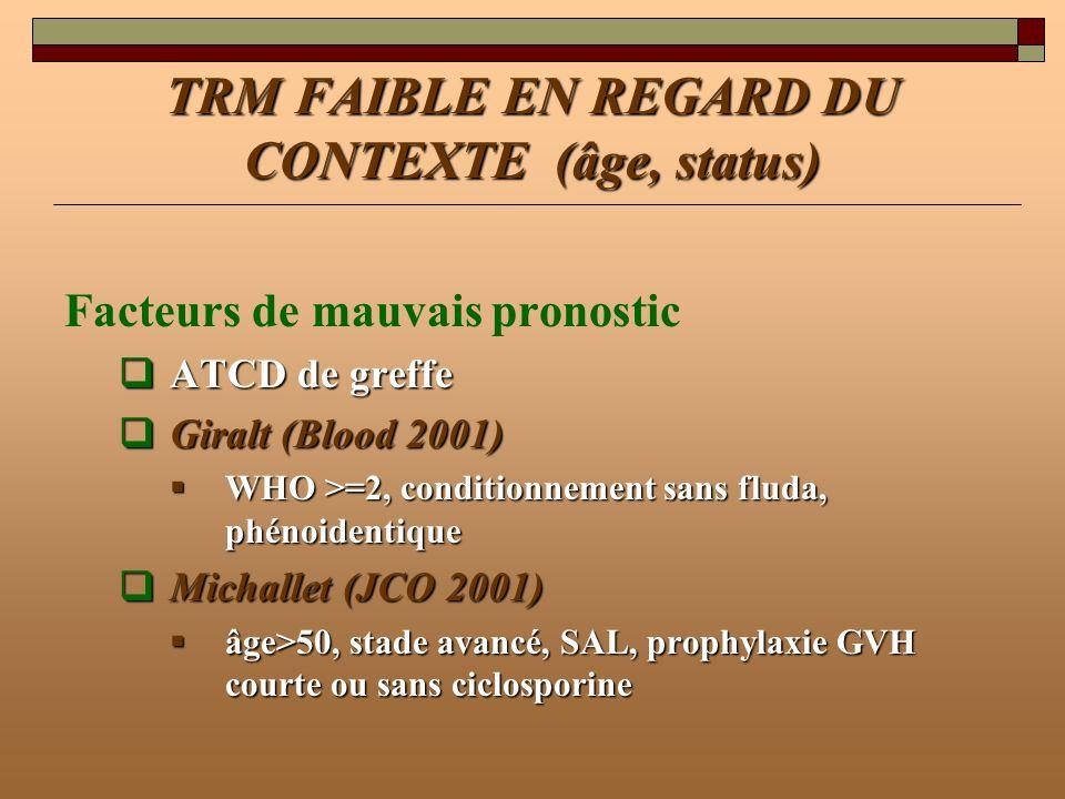 TRM FAIBLE EN REGARD DU CONTEXTE (âge, status)