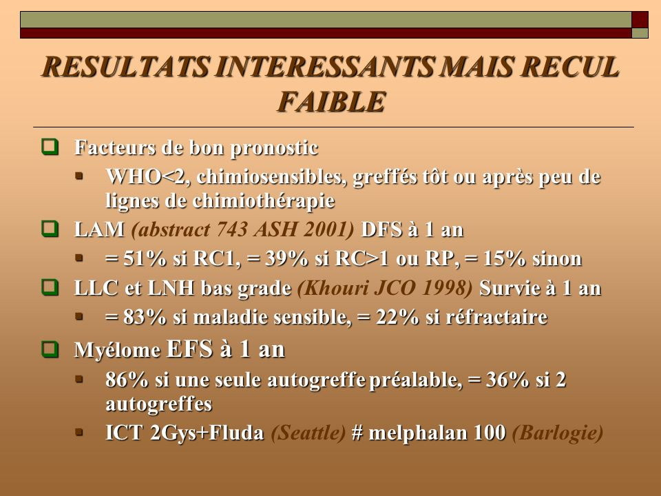 RESULTATS INTERESSANTS MAIS RECUL FAIBLE