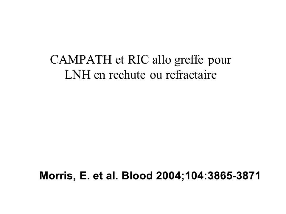 CAMPATH et RIC allo greffe pour LNH en rechute ou refractaire