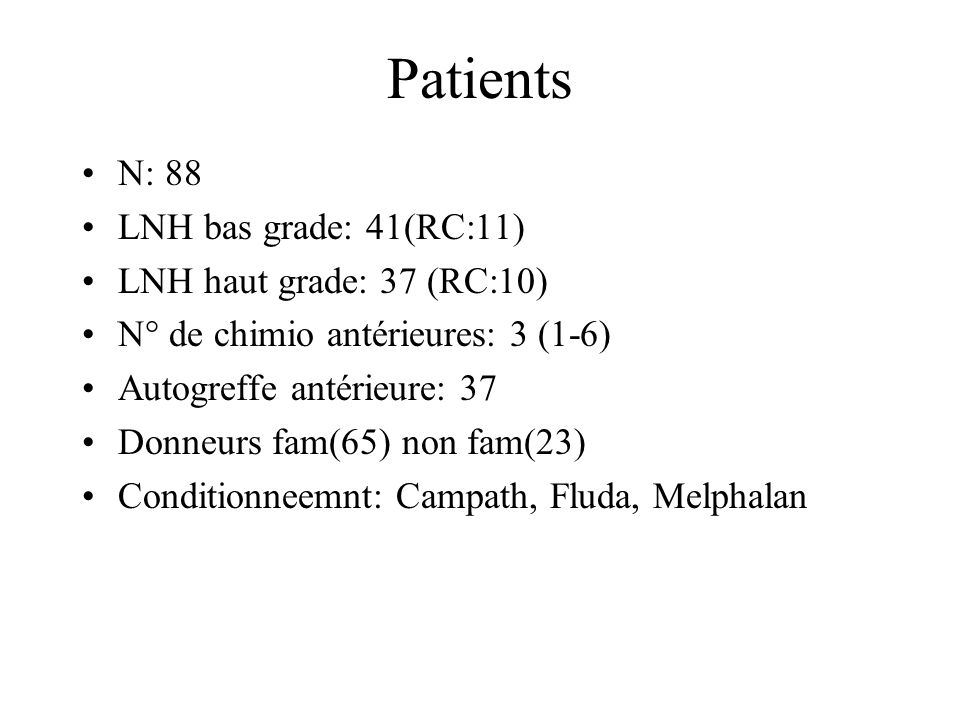 Patients N: 88 LNH bas grade: 41(RC:11) LNH haut grade: 37 (RC:10)