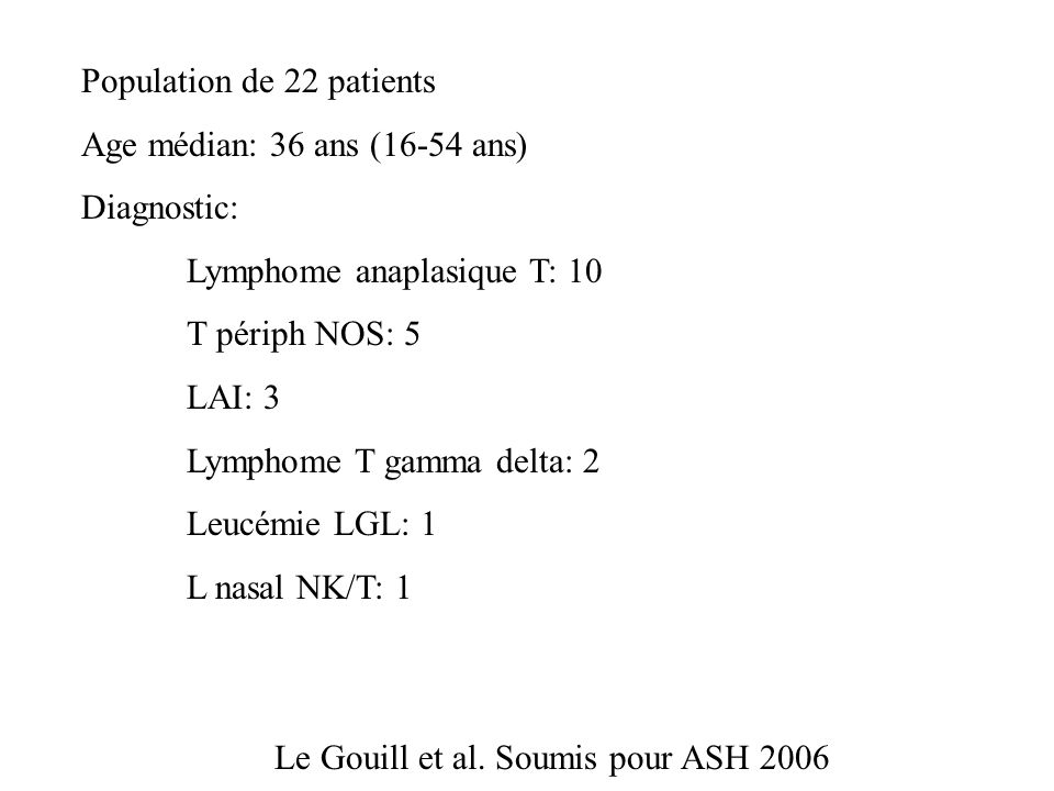 Population de 22 patients