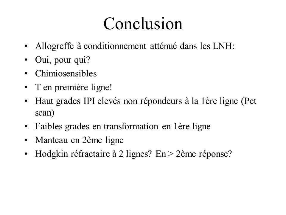 Conclusion Allogreffe à conditionnement atténué dans les LNH: