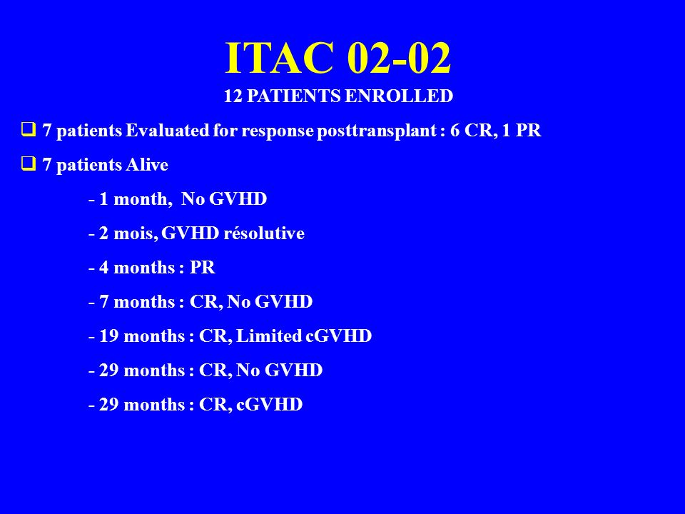 ITAC 02-02 12 PATIENTS ENROLLED