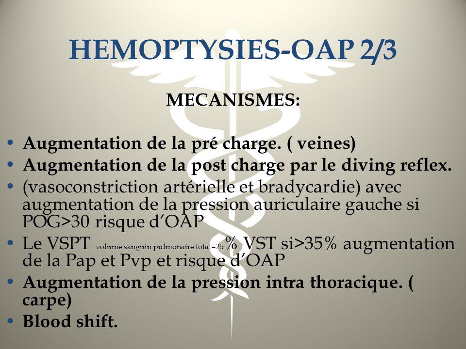 HEMOPTYSIES-OAP 2/3 MECANISMES: