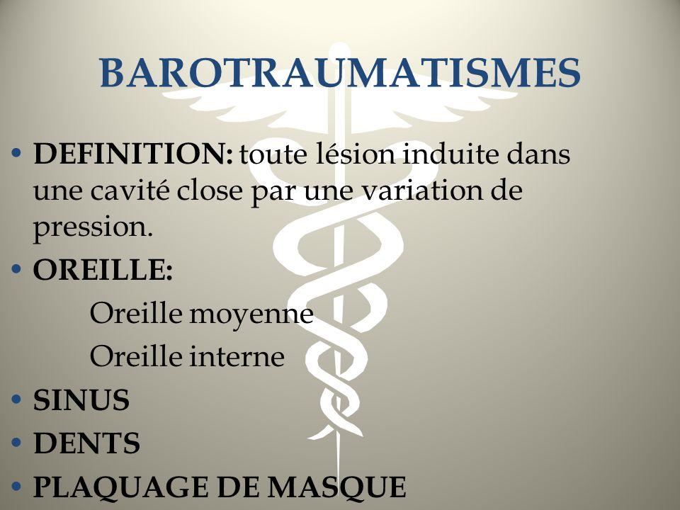 BAROTRAUMATISMES DEFINITION: toute lésion induite dans une cavité close par une variation de pression.