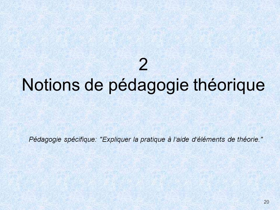2 Notions de pédagogie théorique