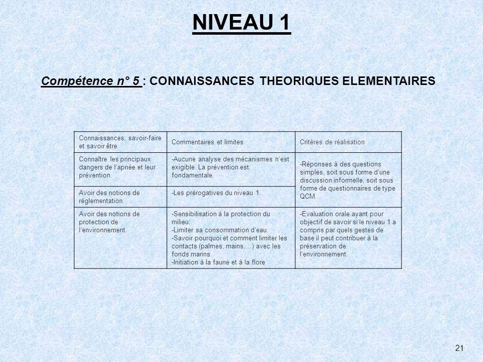 NIVEAU 1 Compétence n° 5 : CONNAISSANCES THEORIQUES ELEMENTAIRES
