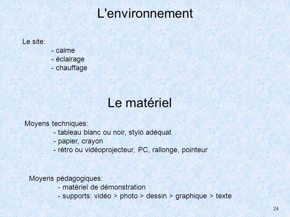 L environnement Le matériel Le site: - calme - éclairage - chauffage