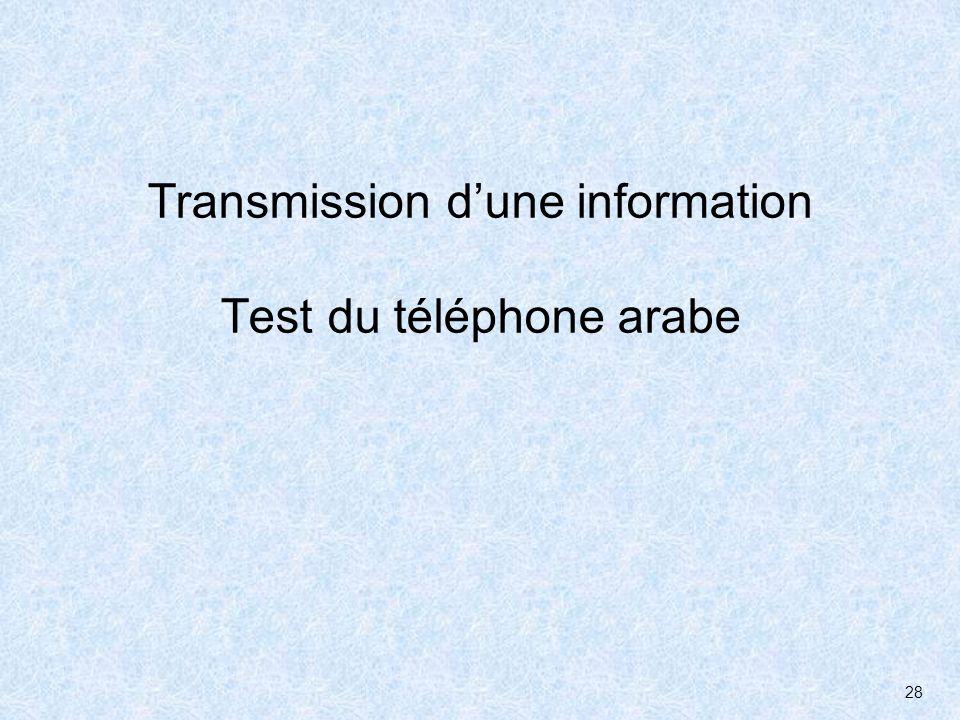 Transmission d'une information Test du téléphone arabe