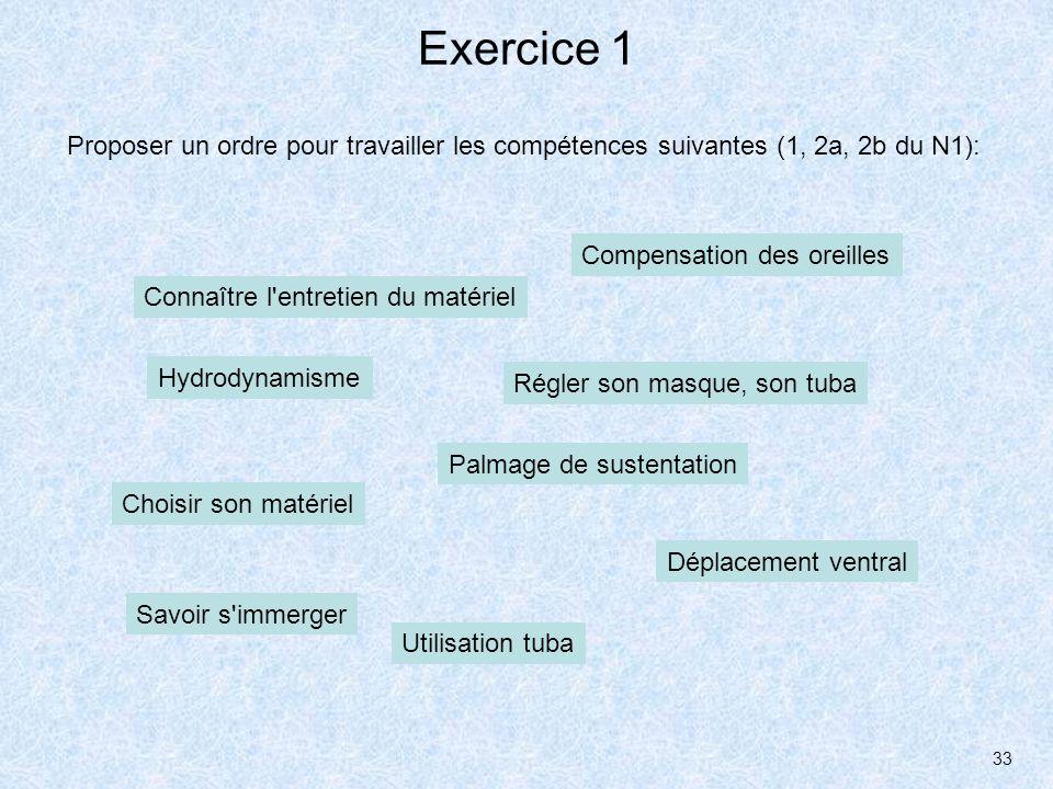Exercice 1 Proposer un ordre pour travailler les compétences suivantes (1, 2a, 2b du N1): Compensation des oreilles.