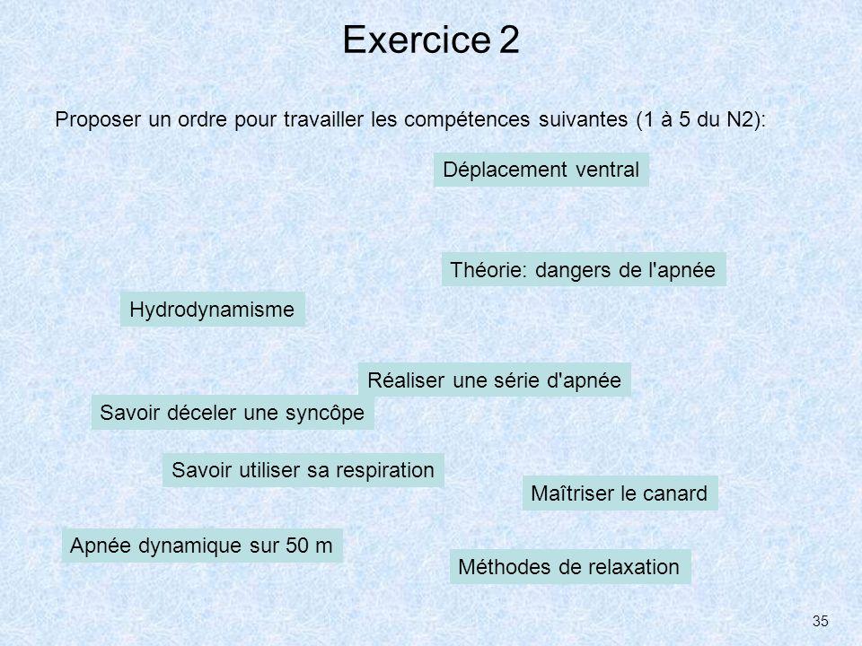Exercice 2Proposer un ordre pour travailler les compétences suivantes (1 à 5 du N2): Déplacement ventral.