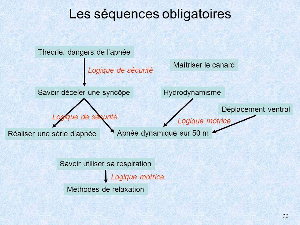 Les séquences obligatoires
