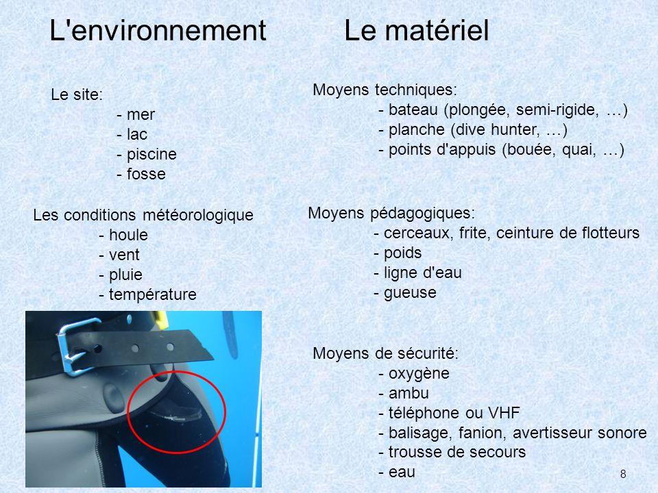 L environnement Le matériel Moyens techniques: Le site: