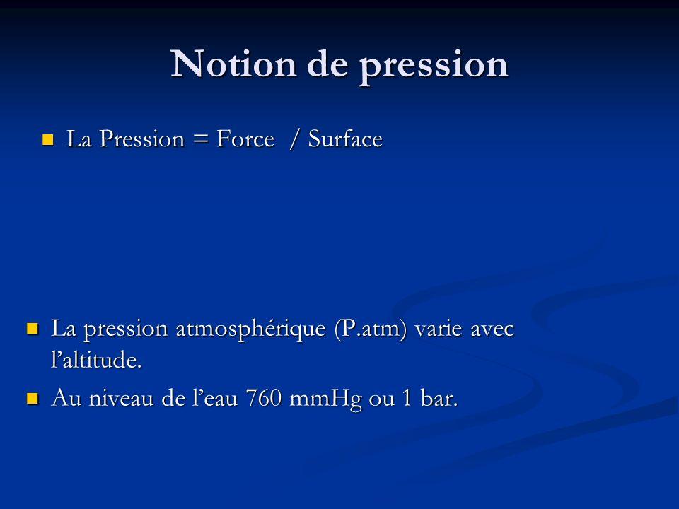 Notion de pression La Pression = Force / Surface