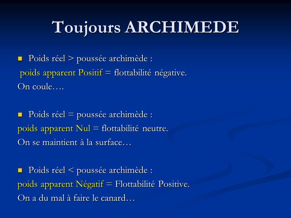 Toujours ARCHIMEDE Poids réel > poussée archimède :