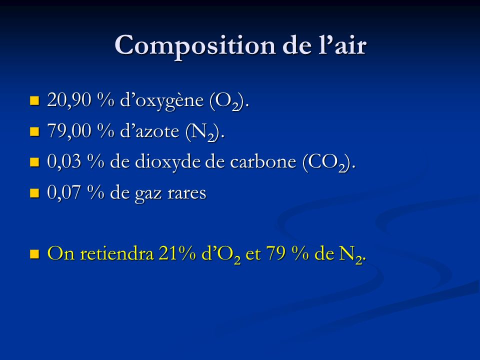 Composition de l'air 20,90 % d'oxygène (O2). 79,00 % d'azote (N2).