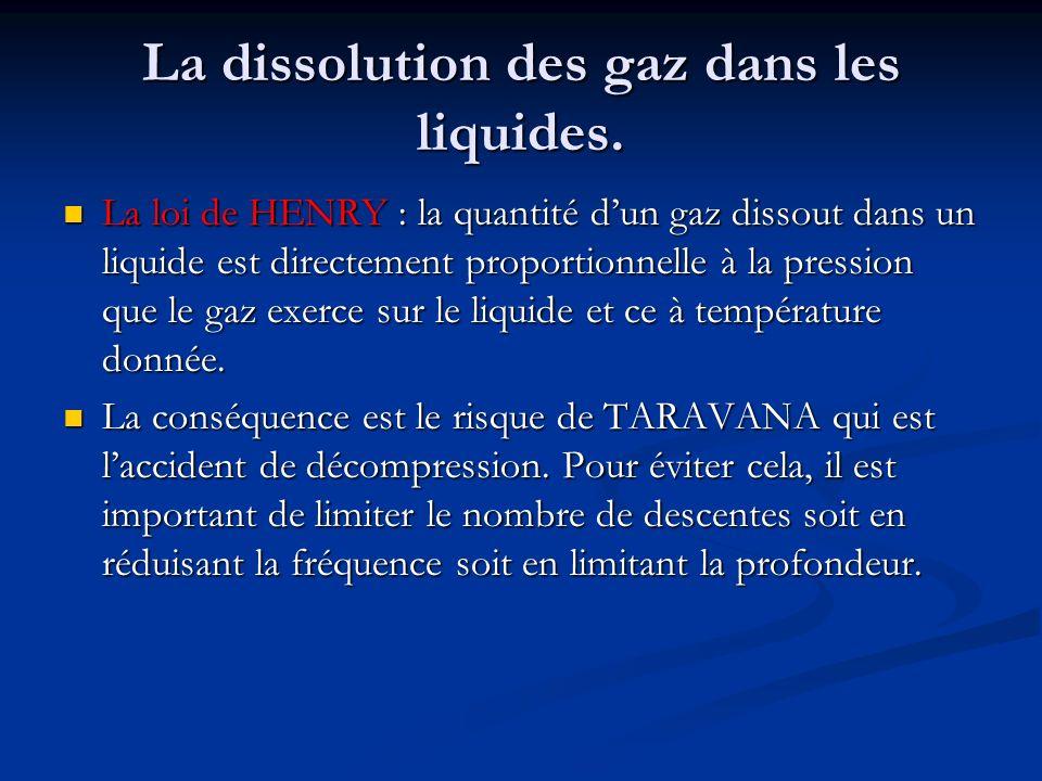 La dissolution des gaz dans les liquides.
