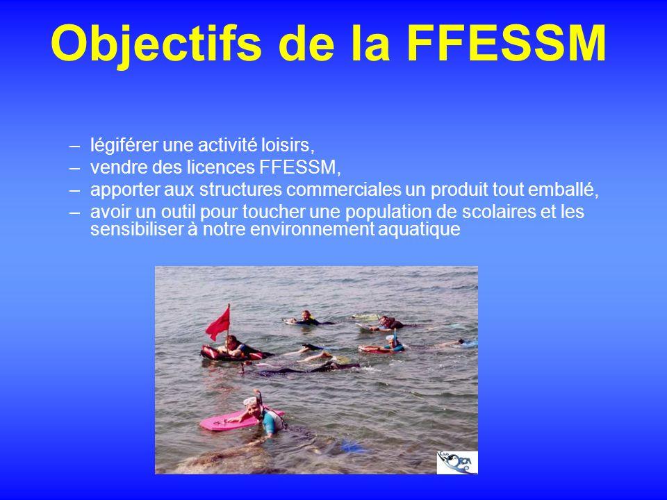 Objectifs de la FFESSM légiférer une activité loisirs,