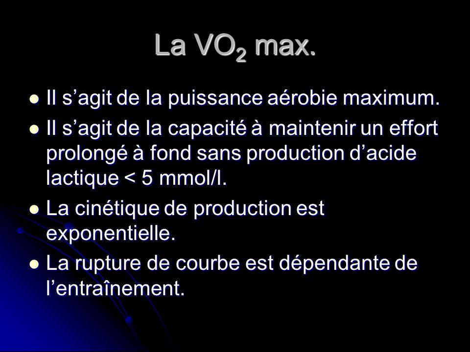 La VO2 max. Il s'agit de la puissance aérobie maximum.