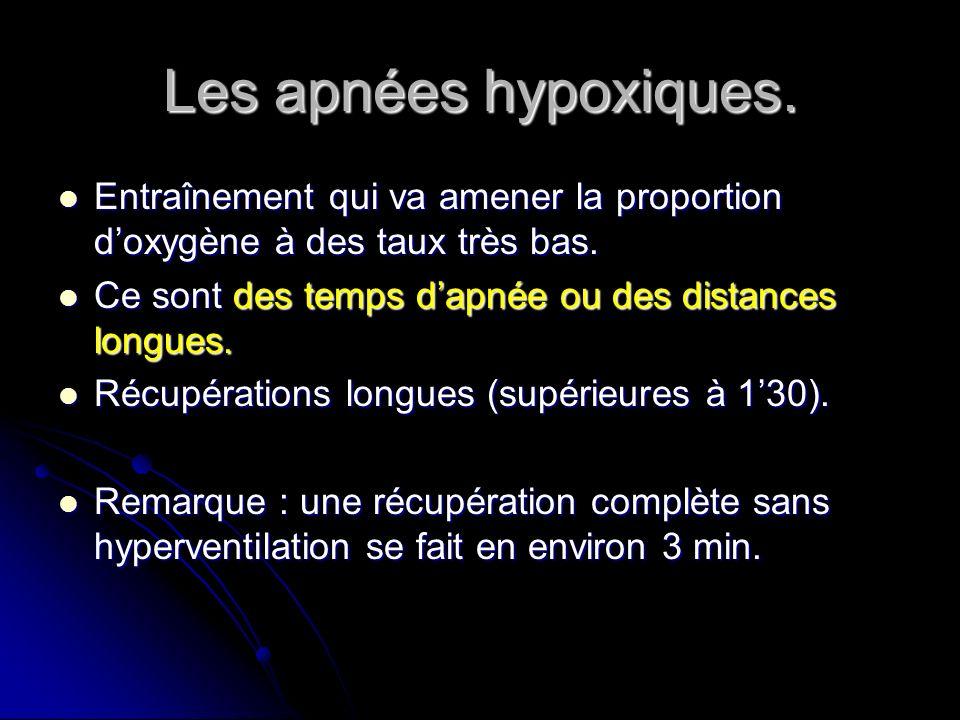 Les apnées hypoxiques. Entraînement qui va amener la proportion d'oxygène à des taux très bas. Ce sont des temps d'apnée ou des distances longues.