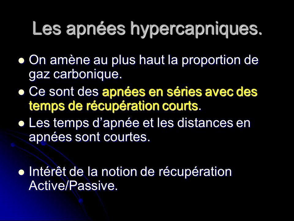 Les apnées hypercapniques.