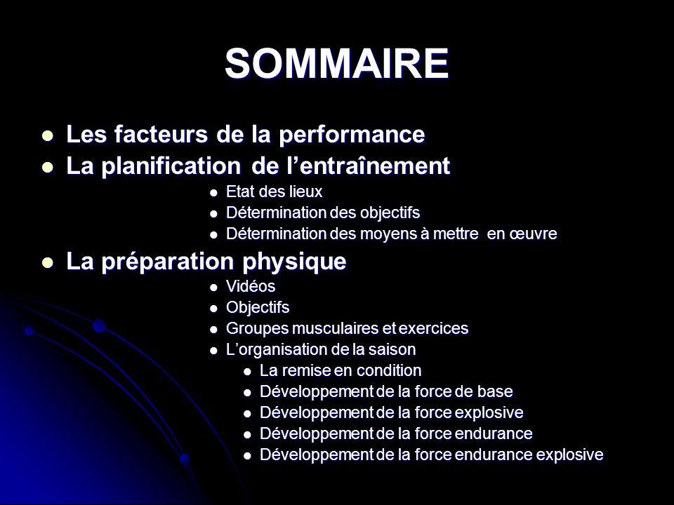 SOMMAIRE Les facteurs de la performance