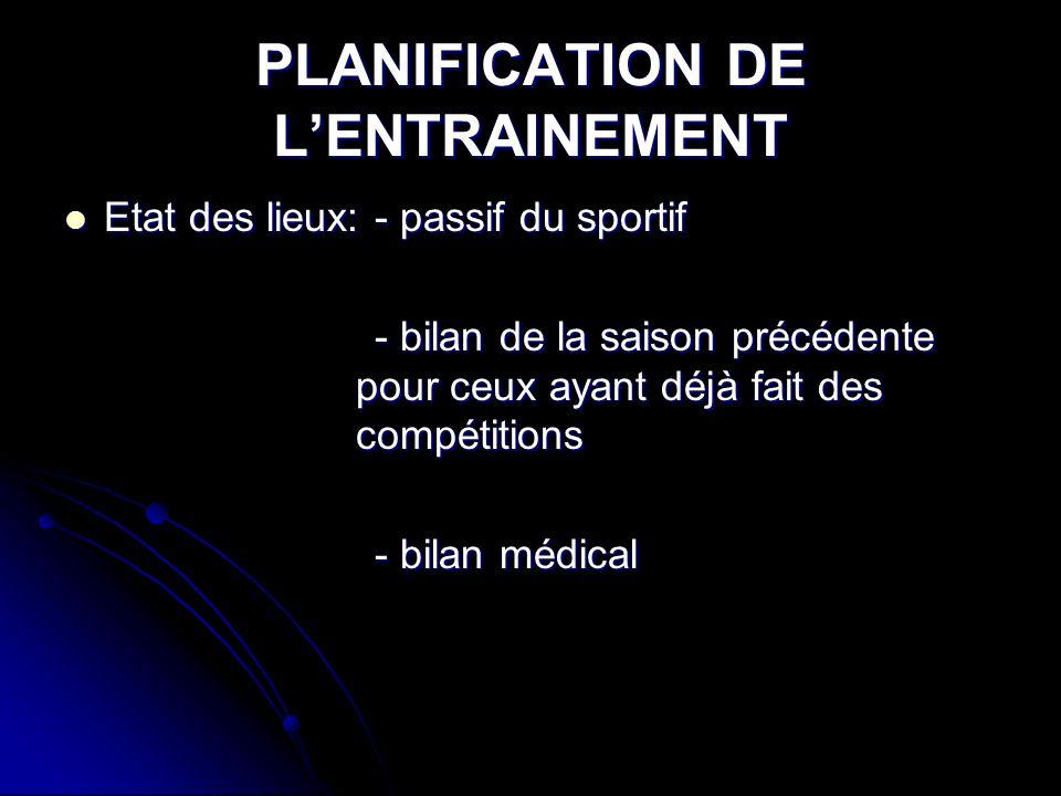 PLANIFICATION DE L'ENTRAINEMENT