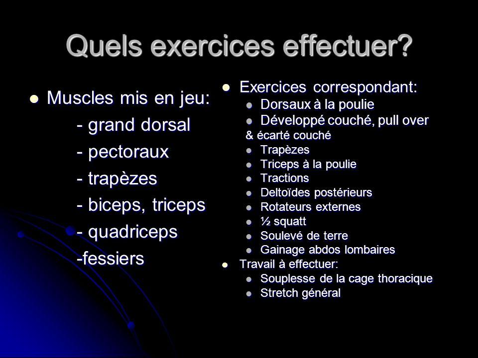 Quels exercices effectuer