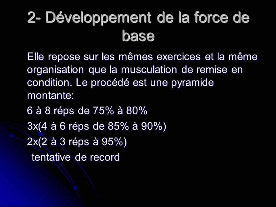 2- Développement de la force de base