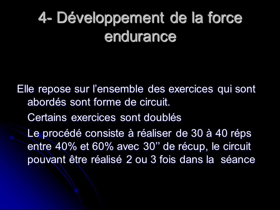 4- Développement de la force endurance